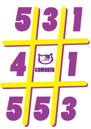 Gana Gato – Resultados, Ganadores, Guía y Consejos